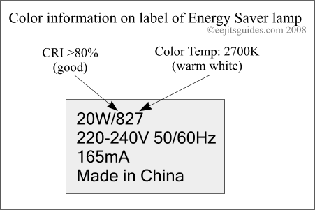 energy saver color codes